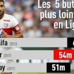 لاعب جزائري كاد ان يخرج خليفة من تلريخ الكرة الفرنسية