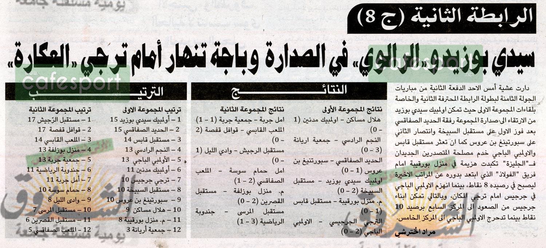 كلام جرايد ليوم الاثنين 02 ديسمبر 2019